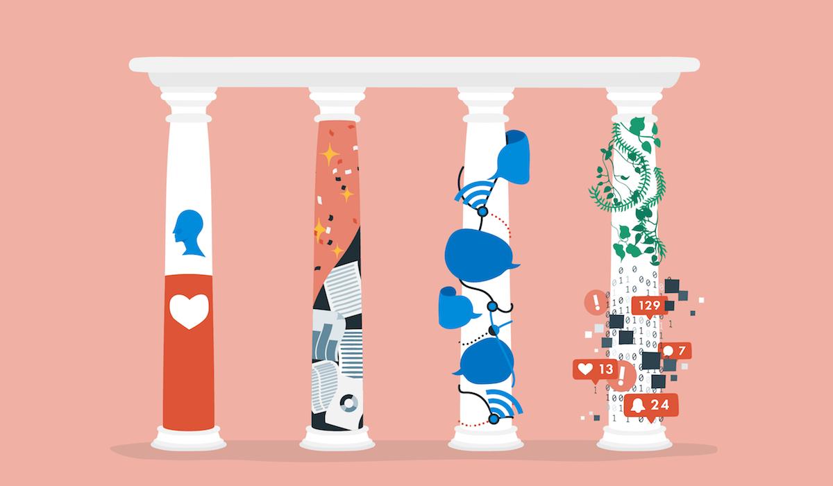 company-happiness-four-pillars