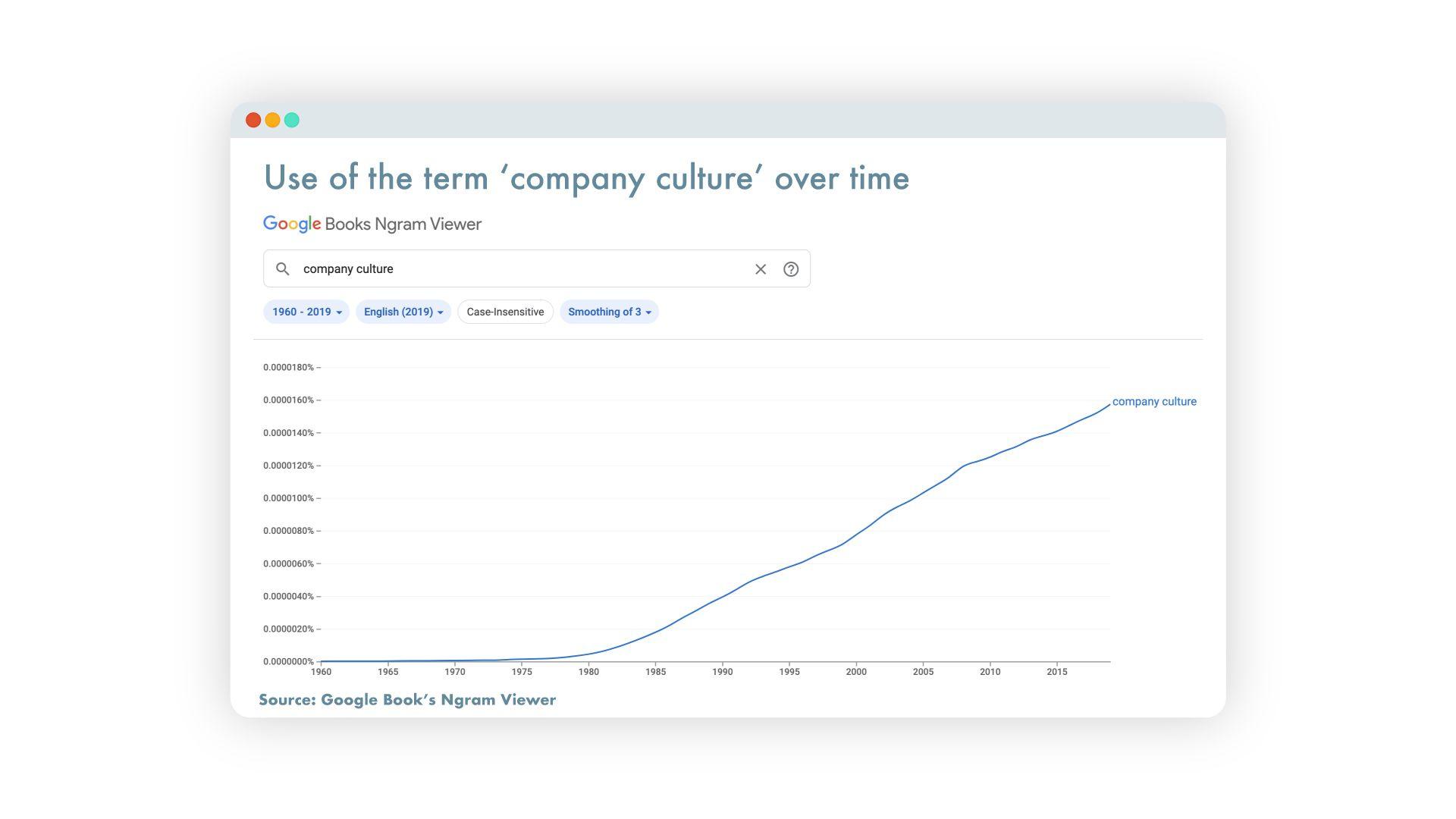 CO_Company_Culture_Search